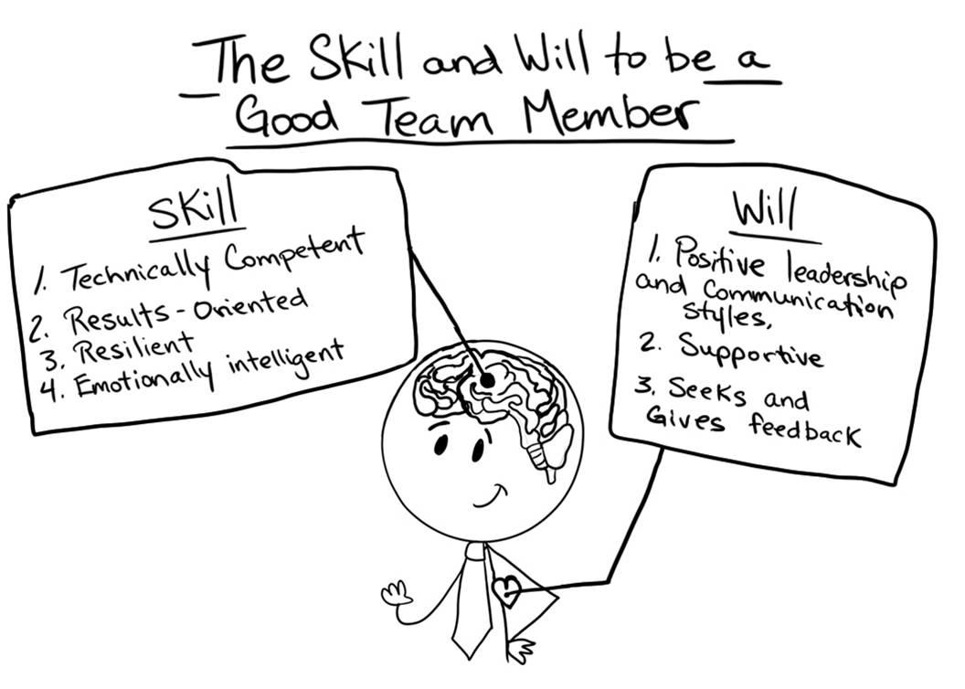 Communication Styles | Leadership Buzz